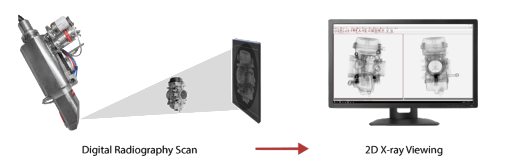 xray scanning of aviation components